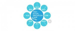 social innovation camp asia 2013